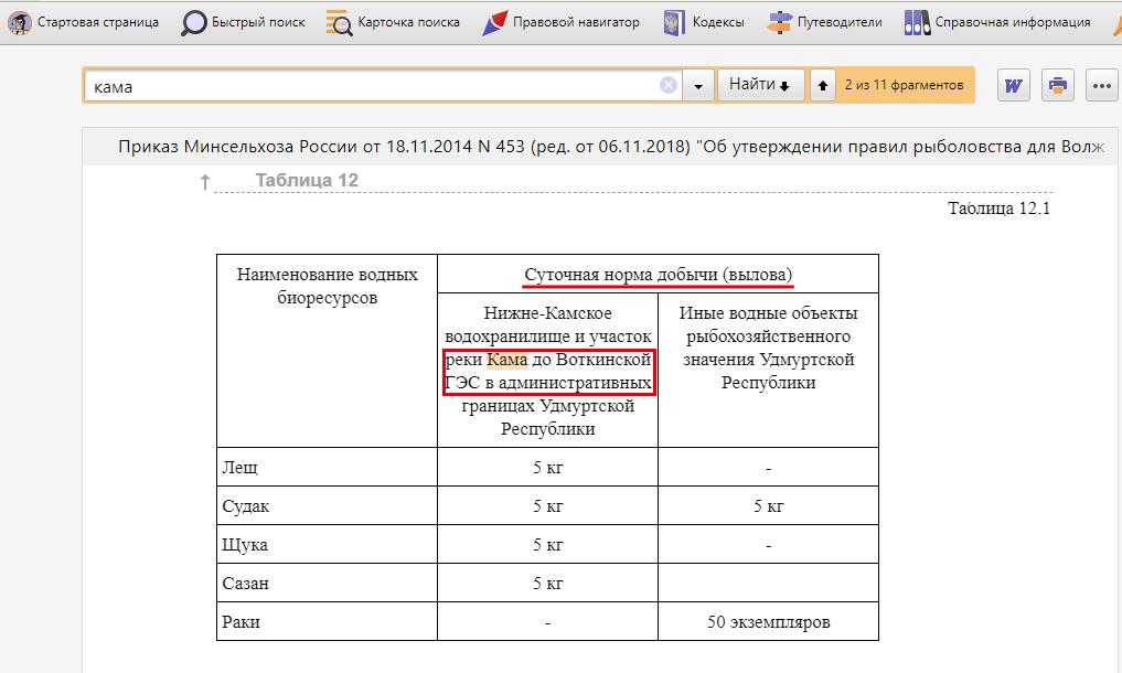 Таблица вылова рыбы по весу