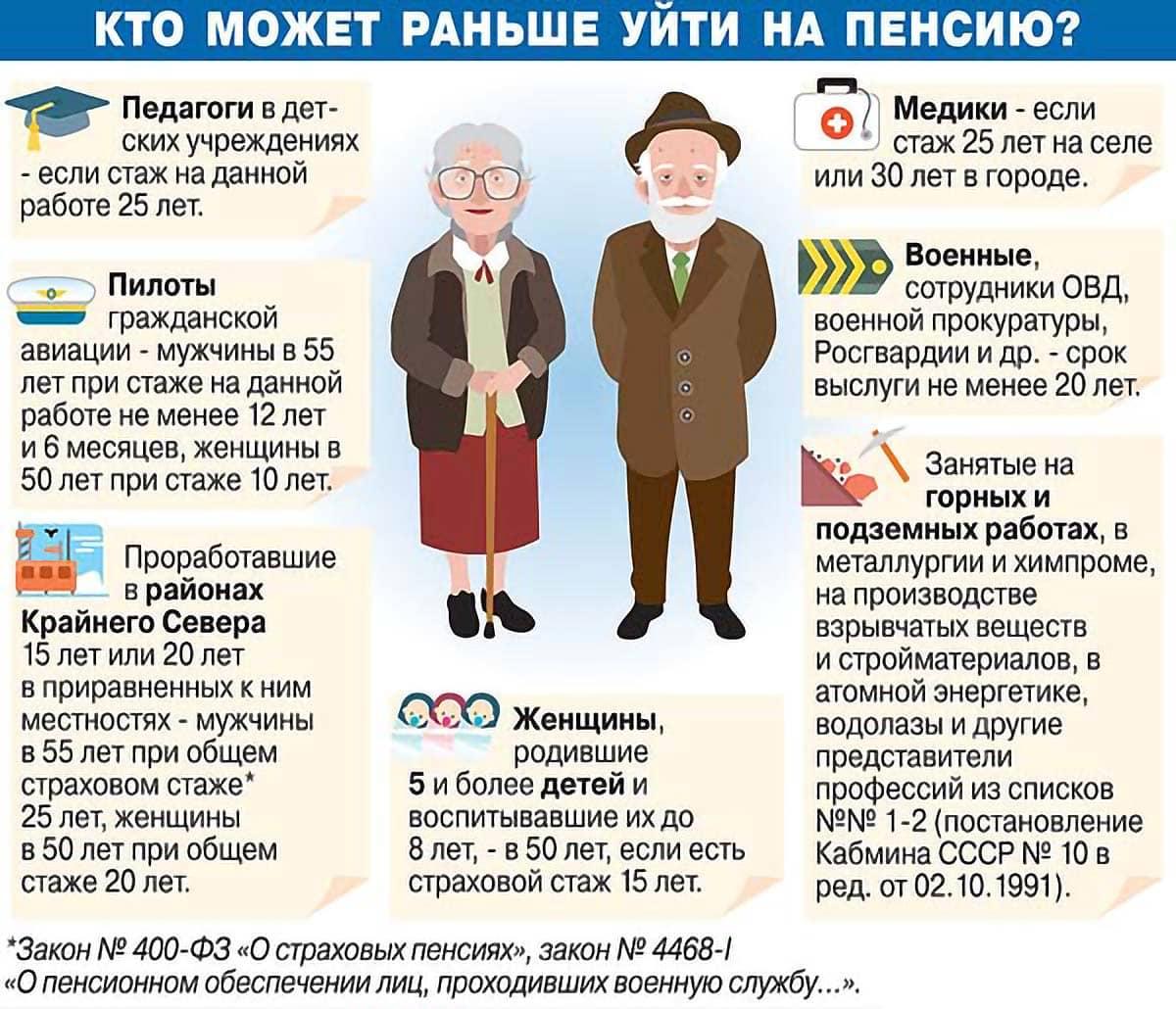 досрочная пенсия другие работники схема